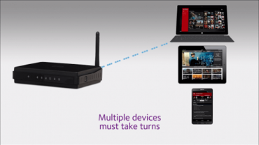 MU-MIMO và tầm quan trọng trong Router