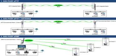 Thư Mời Tham Dự Tranning Thiết Bị ePMP – Cambium Networks (Ngày:12/06/2014)