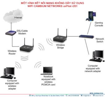 Mạng không dây là gì?