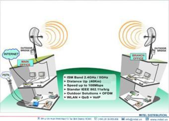 Wireless Network là gì?